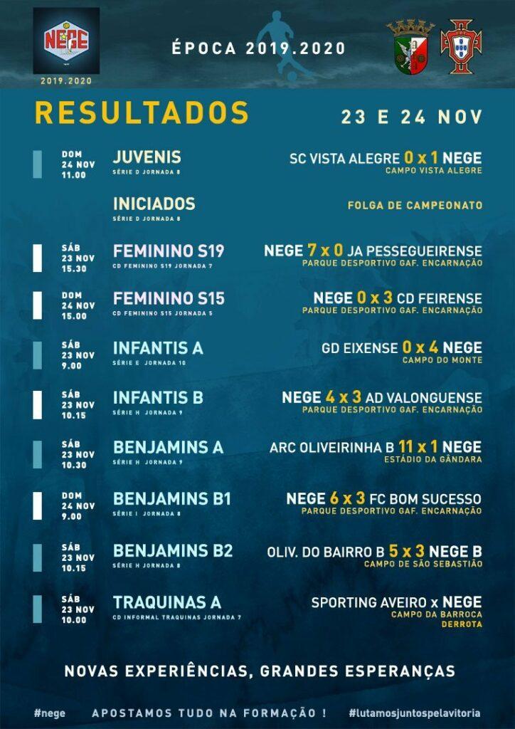 NEGE RESULTADOS SEMANA 13  |  23 E 24 NOV