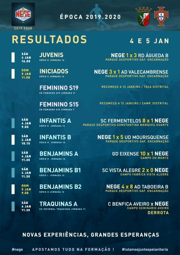 NEGE RESULTADOS SEMANA 19  |  4 E 5 JAN  4 e 5 de janeiro 2020