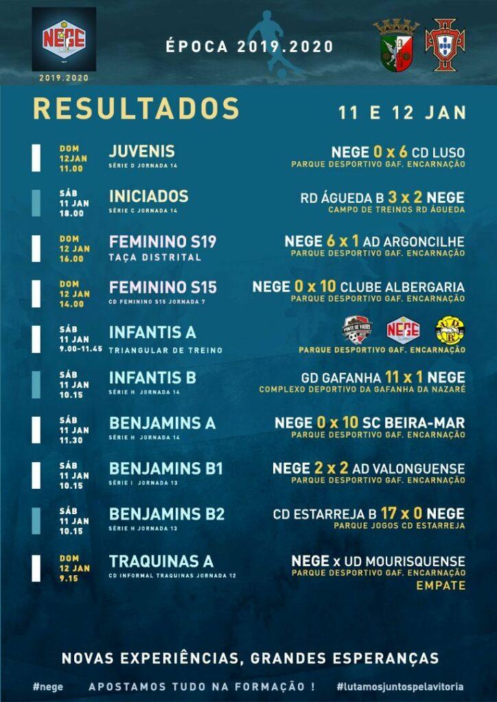 NEGE RESULTADOS SEMANA 20  |  11 E 12 JAN11 e 12 de janeiro 2020