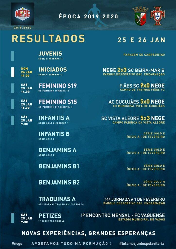 NEGE RESULTADOS SEMANA 22  |  25 E 26 JAN25 e 26 de janeiro 2020
