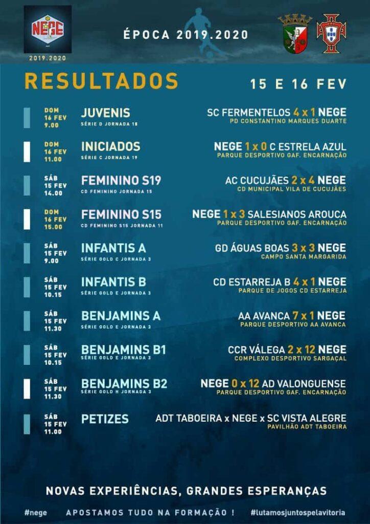 NEGE RESULTADOS SEMANA 25 |  15 E 16 FEV  15 e 16 de fev 2020