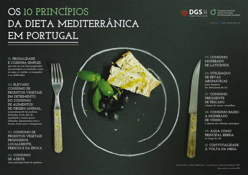 NUTRIÇÃO OS 10 PRINCÍPIOS DA DIETA MEDITERRÂNICA EM PORTUGAL