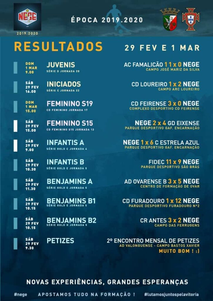 NEGE RESULTADOS SEMANA 27 |  29 FEV E 1 MAR29 FEVEREIRO E 1 DE MARÇO 2020
